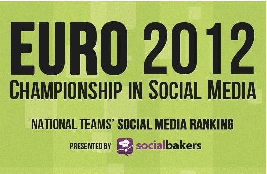 Социалните медии и Еuro 2012