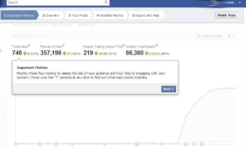 Нови промени във Facebook Insights