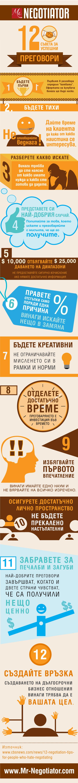MRN Infographika 12 suveta FINAL