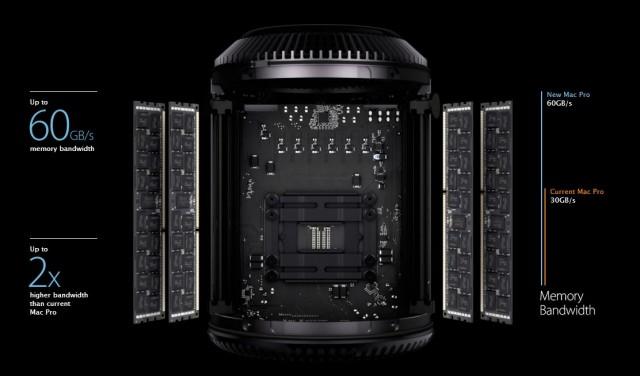 Поддържа ЕСС памет и има PCIe контролер