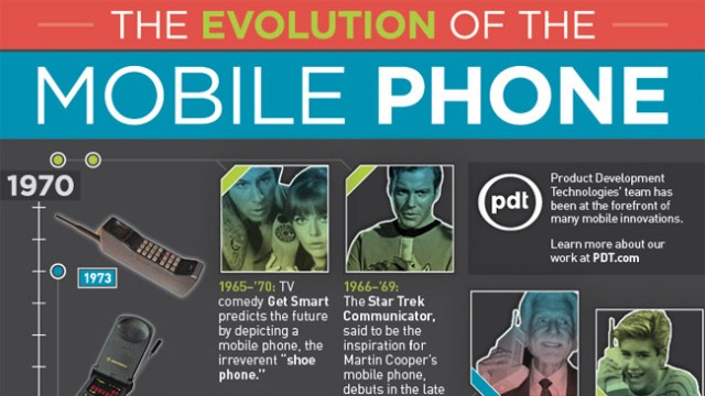 Еволюция на мобилните телефони