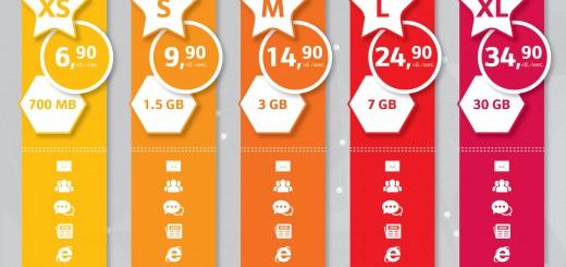 Нови тарифи за мобилен интернет от Мтел