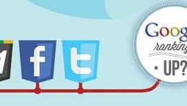 Социалните медии и позициониране в търсачката Google