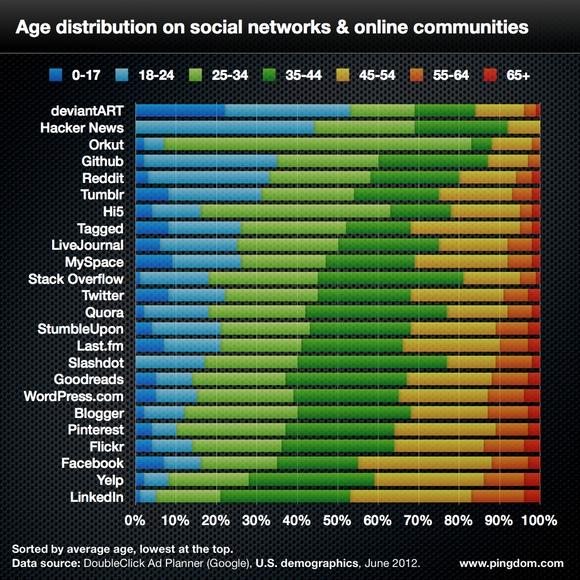 Social_Network_Age_Distribution_Graph
