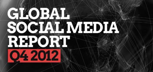 Показатели за рекламата във Facebook за 2012 г.
