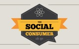 socialnite-konsumatori-ili-izkustvoto-da-spodelqsh