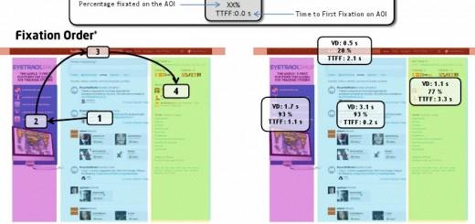 Twitter с новo приложение за iOS и Android