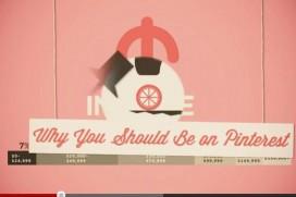 Pinterest или умри! - ръководство за маркетолози