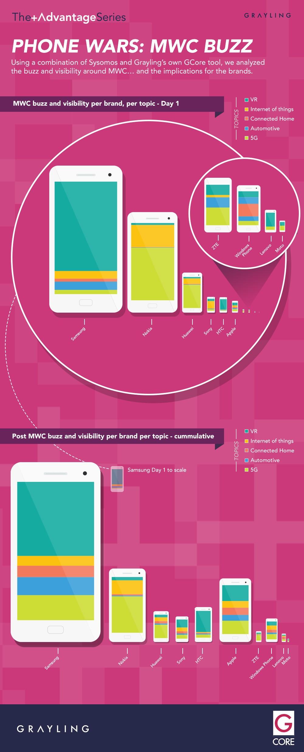 advantage_post1_infographic