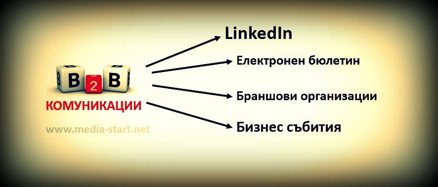 """Комуникационна стратегия за услуги (комуникация тип """"бизнес към бизнес"""")"""
