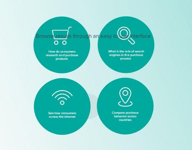 Българите проучват масово в Интернет преди да пазаруват