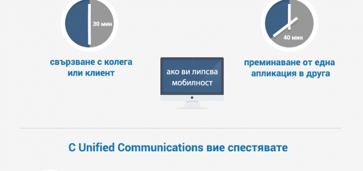 facebook-808x808-Unified-Communications