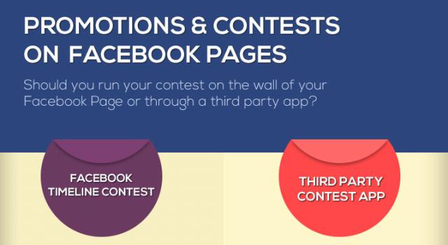 Предимства и недостатъци на различните конкурси във Facebook [инфографика]
