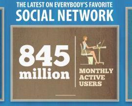 Най-новото от любимата ни социална мрежа