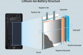 Samsung Electronics обяви причината за инцидентите с Galaxy Note7