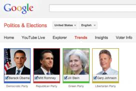 Google пуска средство за информиране на гласуващите