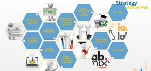 IAB Bulgaria се отваря към широкия спектър на Дигиталната среда и бизнес