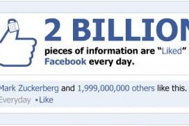Всичко за публичното предлагане на Facebook /IPO/