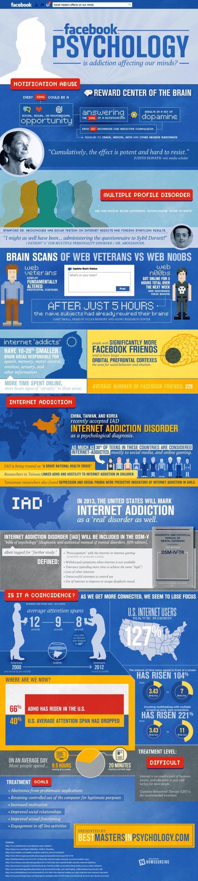 Влиянието на интернет