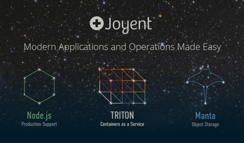 Samsung ще придобие компанията за облачни услуги Joyent