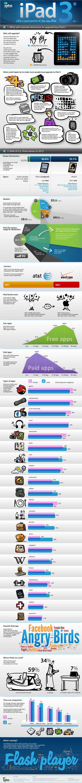 Кои потребители ще си купят iPad 3