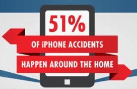 Къде си чупим телефоните най-често