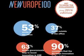 Четирима Българи сред топ иноваторите в Европа