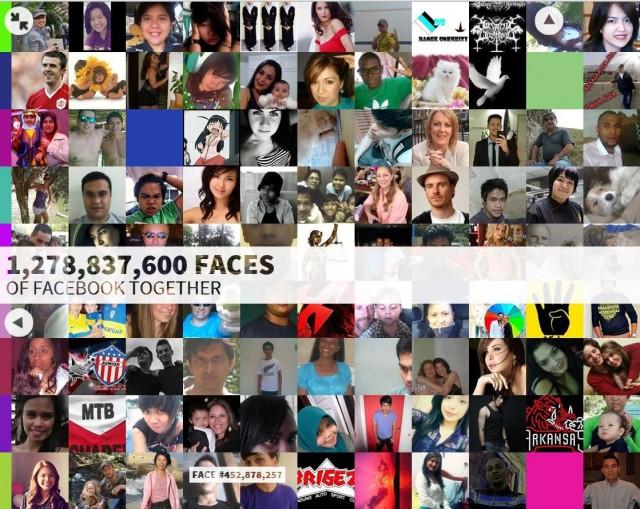 Снимка с 1.2 млрд лица във Facebook, на която си и ти