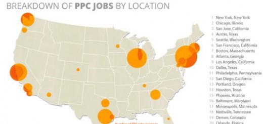 Поглед върху онлайн заплатите в САЩ [Инфографика]