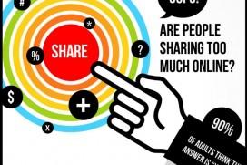 Страхувате ли се че споделяте прекалено много в Социалните медии?