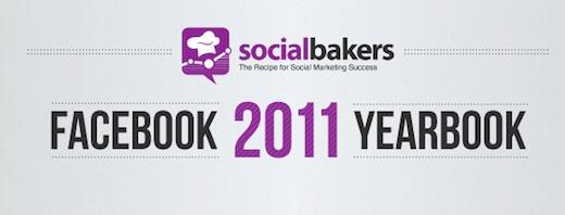 Facebook е нараснал с 7 потребители в секунда през 2011 г. (Инфографика от Socialbakers)