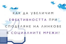 Ефективно споделяне на линкове в социалните мрежи