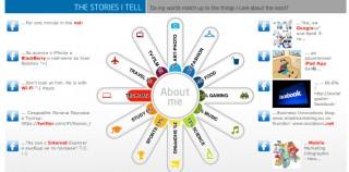 социална инфографика