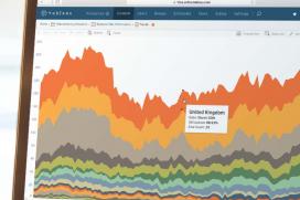 Аналитичният софтуер Tableau става много по-бърз и вече е достъпен за Linux