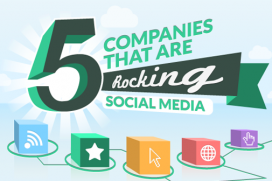 Успешното бизнес поведение в социалните мрежи